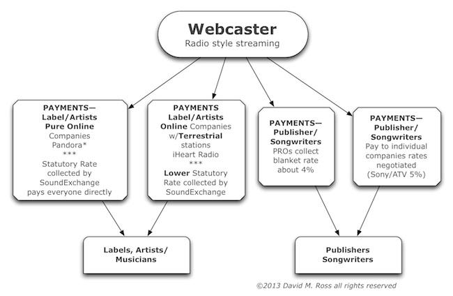 webcaster600
